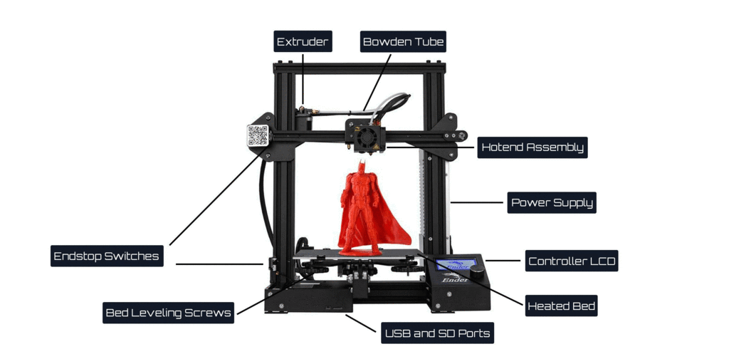 3D printer recommended for beginners