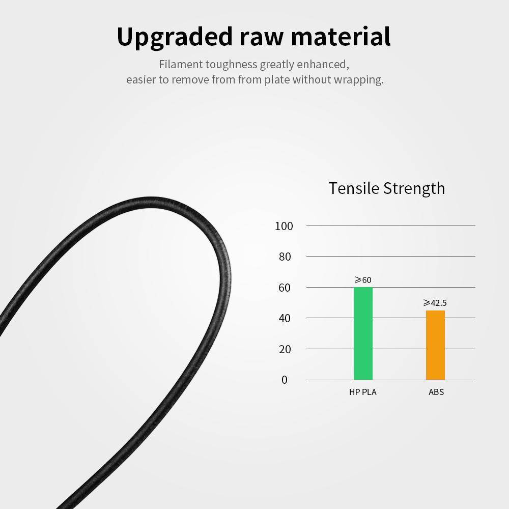 matte pla filament,  creality filament, wholesale pla filament