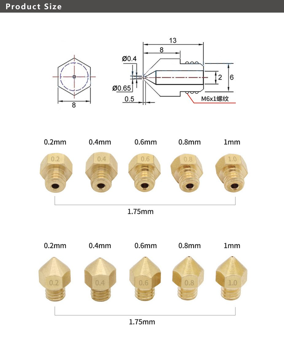 3D Printer Nozzles for CR-10S Pro(V2)/CR-10 MAX