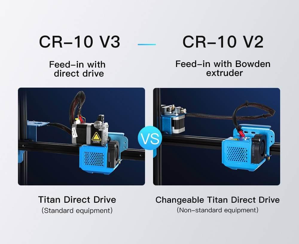 creality cr series 3d printer